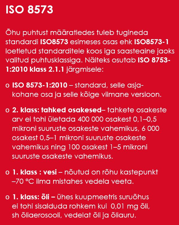 ISO8573